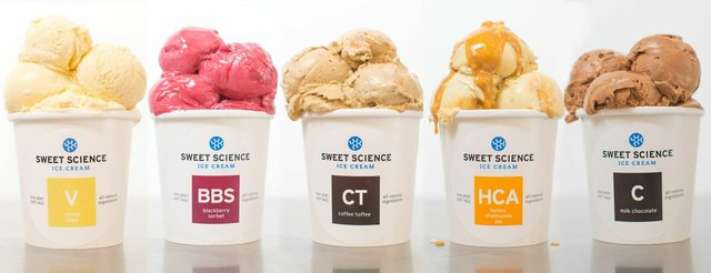 Sweet Science pints