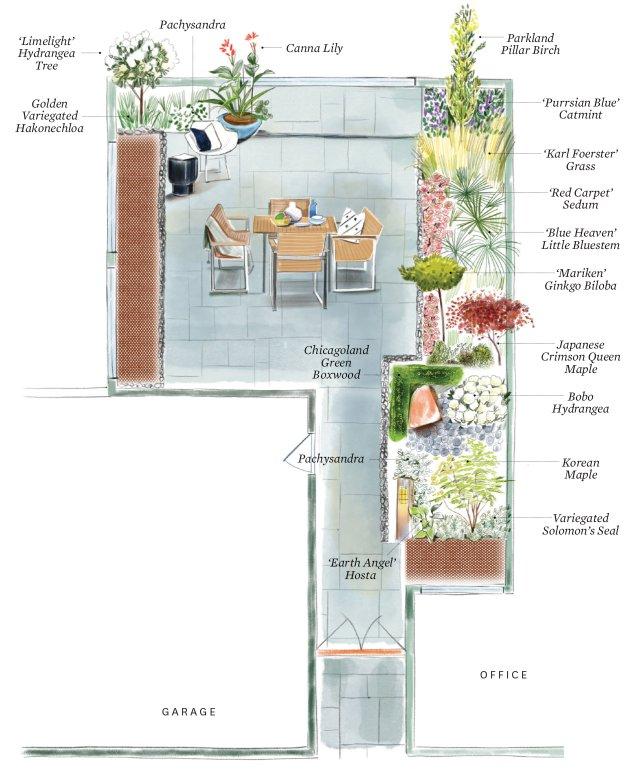 Blueprint of courtyard