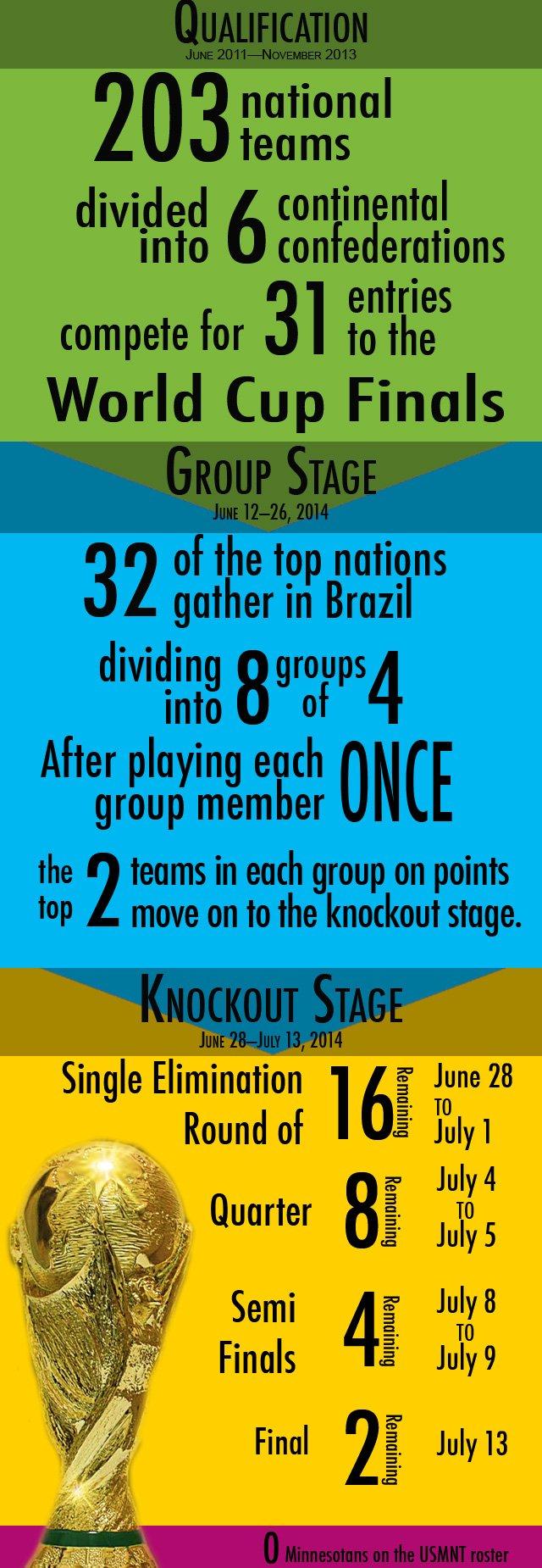 World-Cup-Infograph-(2).jpg